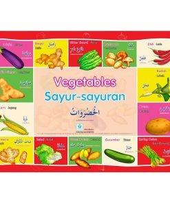 Laminated-Sayur-sayuran